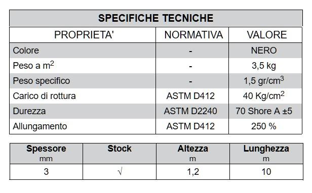 Tappeto in gomma grigliato - Uciesse Articoli Tecnici